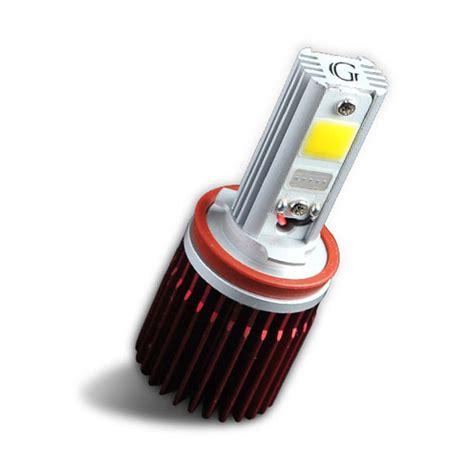 Led Gartner products gartner lighting lu led industrial otomotif