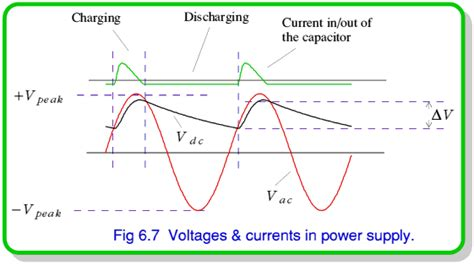 smoothing capacitor pdf transformer smoothing capacitor 28 images 5v power supply tutorial electrical engineering