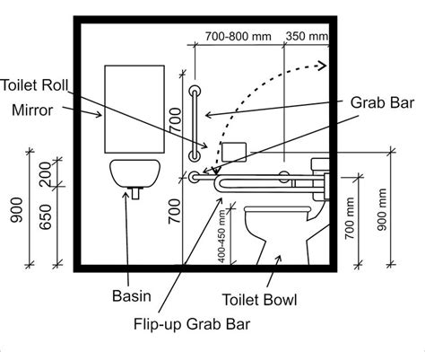 Bathroom Inspiration Ideas disabled basin height topnewsnoticias com