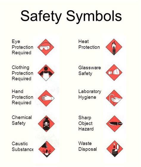 Recognizing Lab Safety Worksheet Answer Key