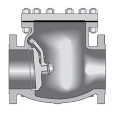crane swing check valve industrial process and sensor crane 8inch figure 147