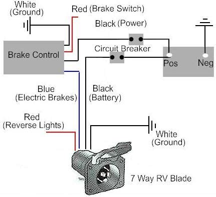 trailer brake wiring diagram circuit and
