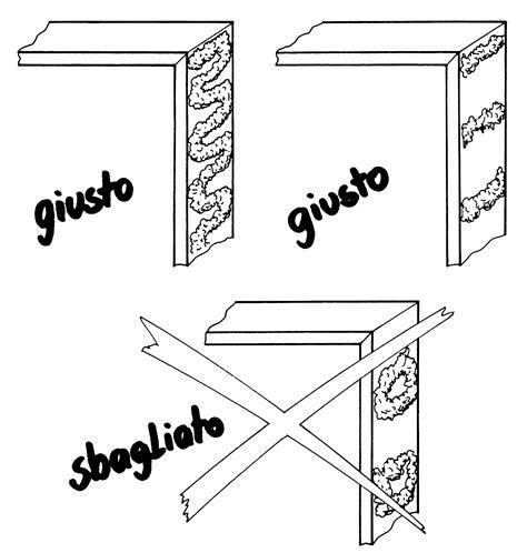 come costruire una mensola in cartongesso come costruire una mensola in cartongesso