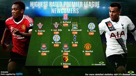 premier league players best hair premier league newcomers team of the season revealed