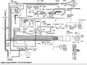 alternator wiring diagram omc co alternator free engine image for user manual
