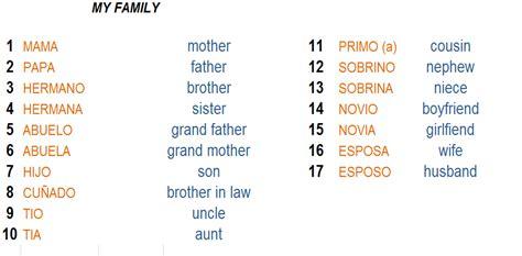 imagenes de la familia en ingles ingles y el ova vocabulario familia