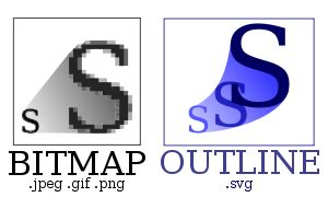 qt5 dynamic layout open source web animation svg animation 1 2018