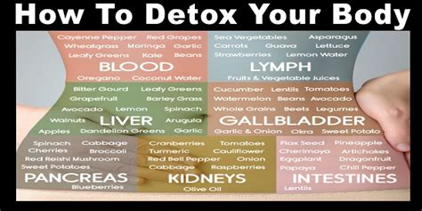 How To Detox Diet At Home by Detoxify Your Chart