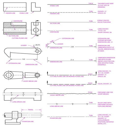 How To Draw A Kitchen Floor Plan by Prater Allan Mechanical Drawing Exam Info