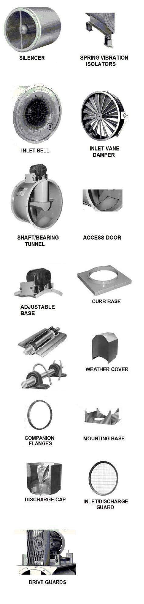 direct drive tubeaxial fans type tedh tubeaxial direct drive duct fan