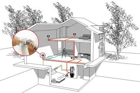 relazione tecnica impianto elettrico appartamento schema impianto aspirapolvere centralizzato fare di una