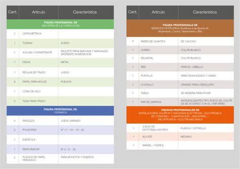 ministerio de educacion listas de utiles dado para el nuevo ao 2016 2017 lista de 218 tiles escolares 2018 2019 ministerio educaci 243 n