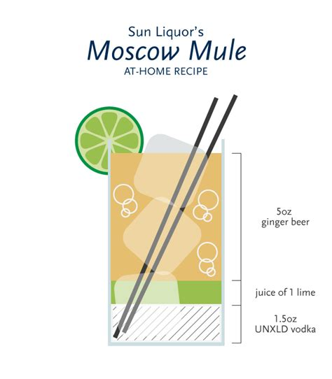 Onboard cocktails: take a load off with a Moscow Mule ...