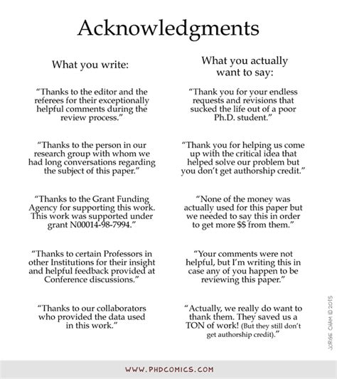 acknowledgements section julian marshall on twitter quot phdcomics translates papers