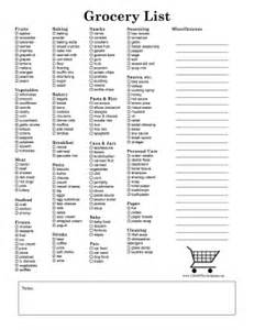 Master Grocery List Template Master Shopping List Extra Groceries