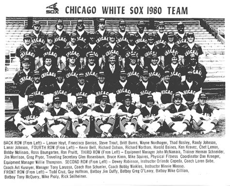 thedeadballera 1980 chicago white sox team photo