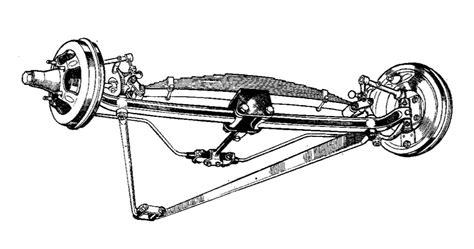 swing suspension file ballamy swing axle front suspension conversion