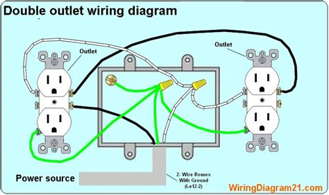 wiring house outlets how to wire an electrical outlet wiring diagram house new multiple outlets agnitum me