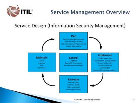 design management services itil v3 service management overview