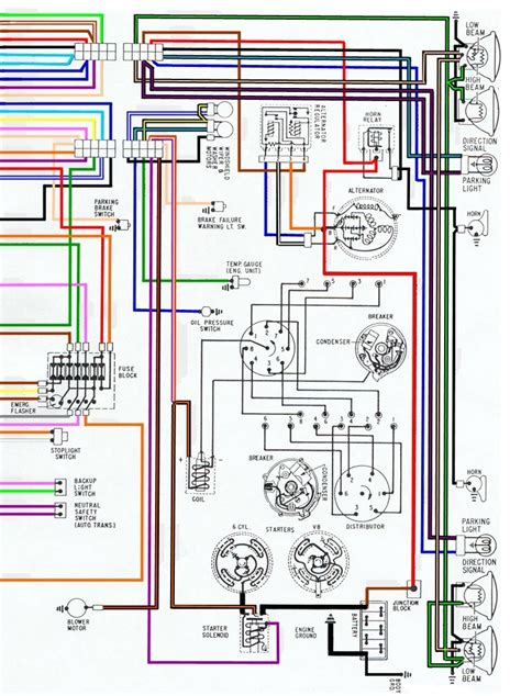 1967 gto dash wiring diagram free wiring diagrams