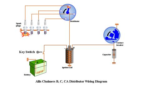 allis chalmers b wiring diagram allis chalmers