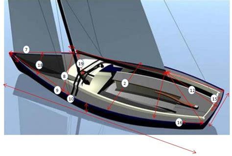 dekzeil zeilboot dekzeilvoorzeilboot opmeet formulier dekzeil open zeilboot