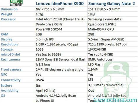 Harga Lenovo K9 Note lenovo k900 vs samsung galaxy note 2 gizmochina