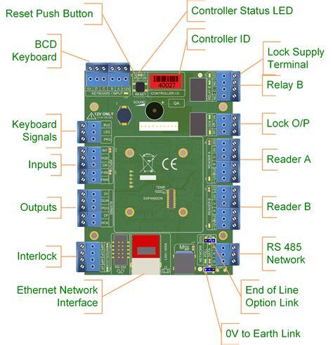 eurovox wiring diagram wiring diagram