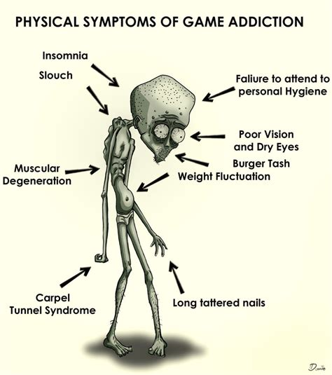 Symptons Of And Gum Detox by Symptoms Of Addiction By Davio On Deviantart