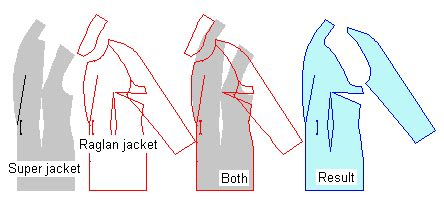 pattern maker leena leena s com patternmaker tutorial web site