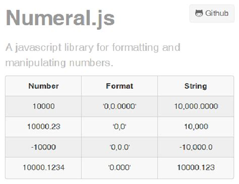 format currency number javascript 6 must have javascript libraries for november 2012
