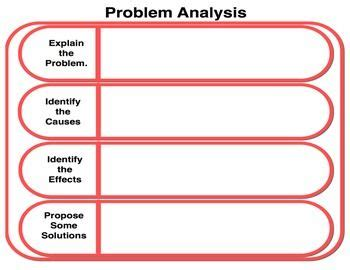Problem Analysis graphic organizer problem analysis my worksheets