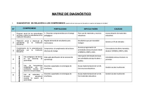 matriz de los 6 compromisos de gestion matriz diagn 243 stico word