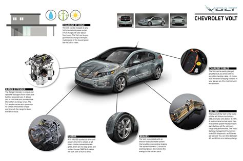 car service manuals pdf 2011 chevrolet volt navigation system opel says second generation era will be cheaper more stylish carscoops