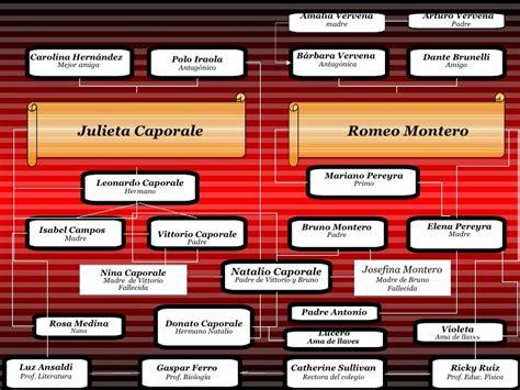 romeo y julieta en 1508464022 romeo y julieta