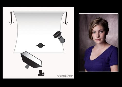 loop lighting diagram photography