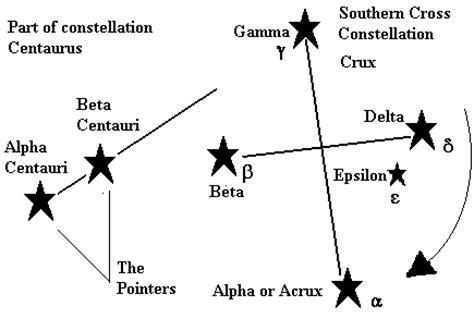 Mba Southern Cross by Gazing Sokala Villas Muri Rarotonga Cook