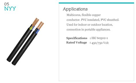 Kabel Supreme Tunggal Outdoor Nyy 3 X 2 5mm Meteran harga kabel supreme nyy 2x10mm2 asia toko besi