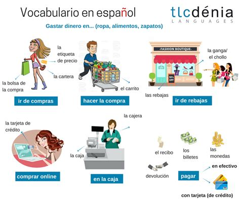 vocabulario ele b1 lxico vocabulario de las compras en espa 241 ol ele spanish espa 241 ol spain d 233 nia espa 241 ol