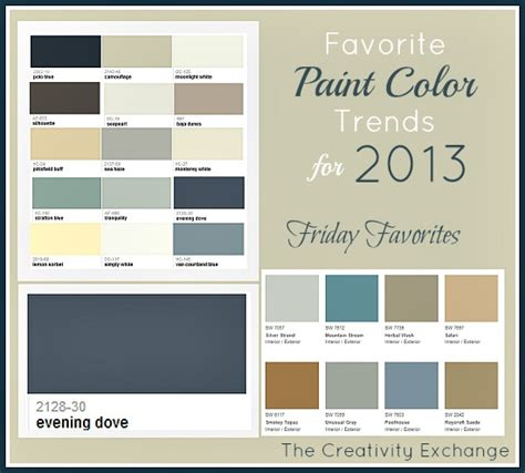 trendy paint colors favorite paint color trends for 2013 friday favorites