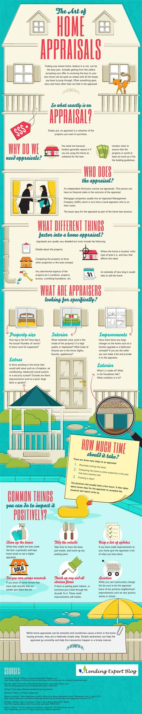 5 tips for home loan for under construction projects infographic the art and science of home appraisals