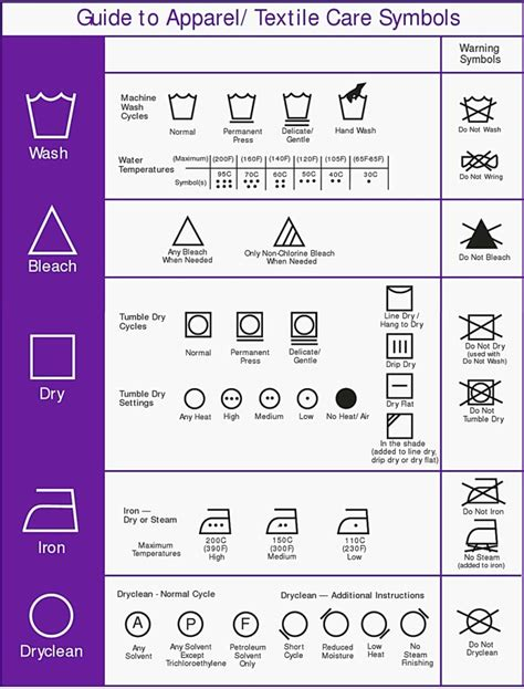 what does wash with like colors how to clean your delicate expensive clothing 7 tips