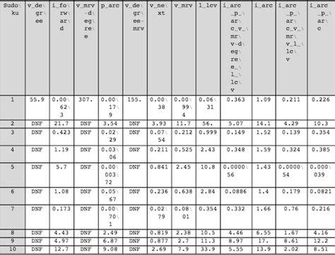 grid layout dimensions grid layouts dimensions of pdf generated by export