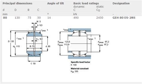 Bearing 63 28 Twb elges 둥근 보통 품는 ge80 fo 2rs 80mm x 130mm x 75 mm
