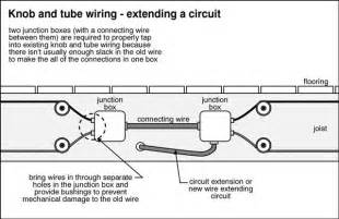 gallery knob and tube wiring nj