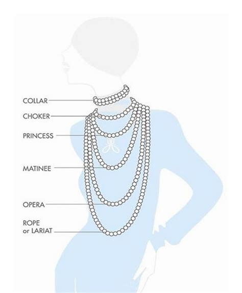 necklace length diagram mo guo the necklace chart