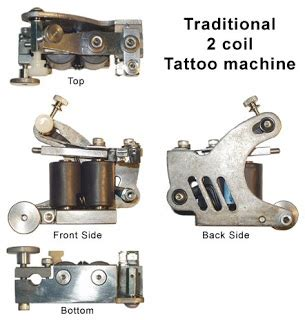 coil tattoo machine history youngistan lower back the most popular spot for tattoos