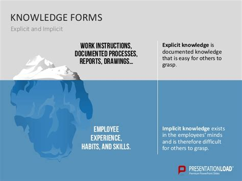 powerpoint templates knowledge powerpoint templates knowledge management image