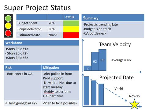 Status Update Template Powerpoint Agile Project Status Reports Exle 1 Project Management Free Powerpoint Project Status Dashboard Template