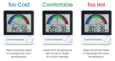 what is the comfortable room temperature comfort thermometer with max min temperature humidity
